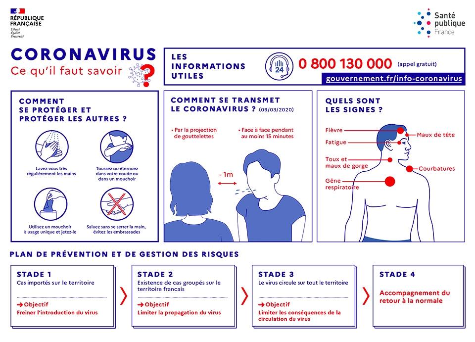 coronavirus-ce-qu'il-faut-savoir