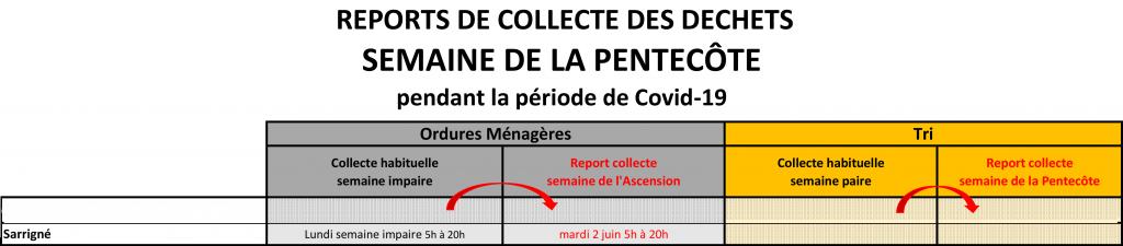 COVID19_collectes-Pentecôte-Sarrigné